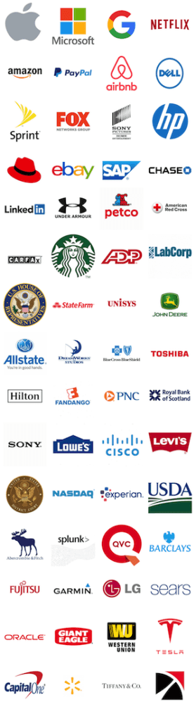Featured companies on ITJobPro